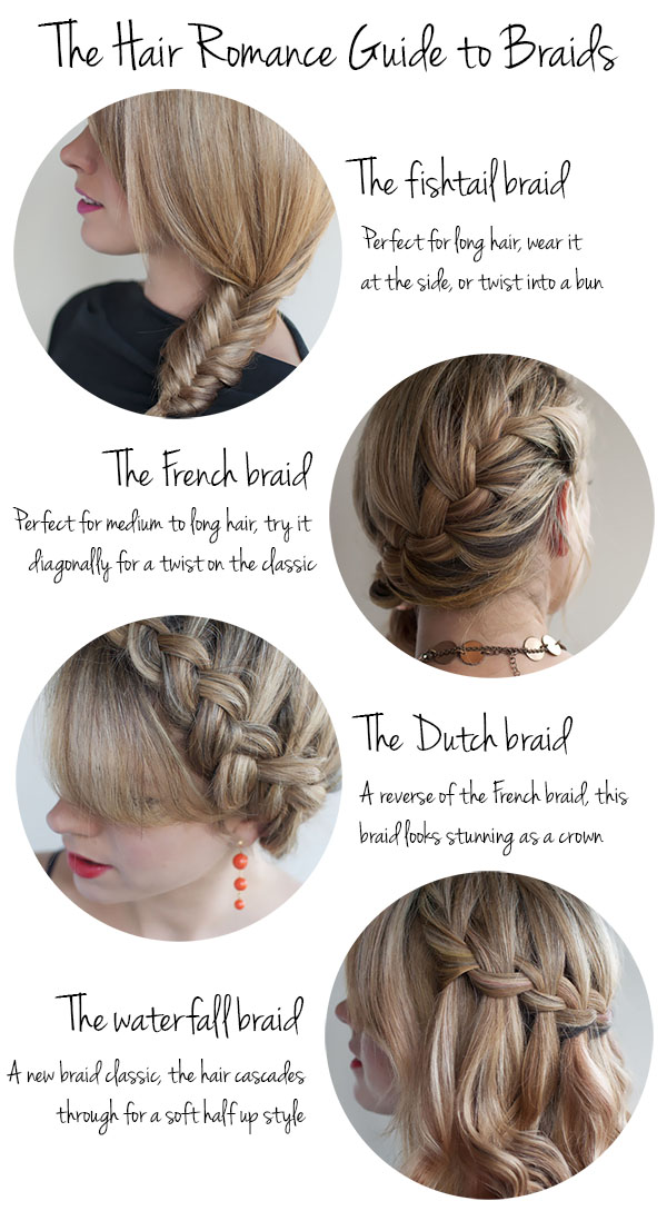 Hair Romance guide to braids