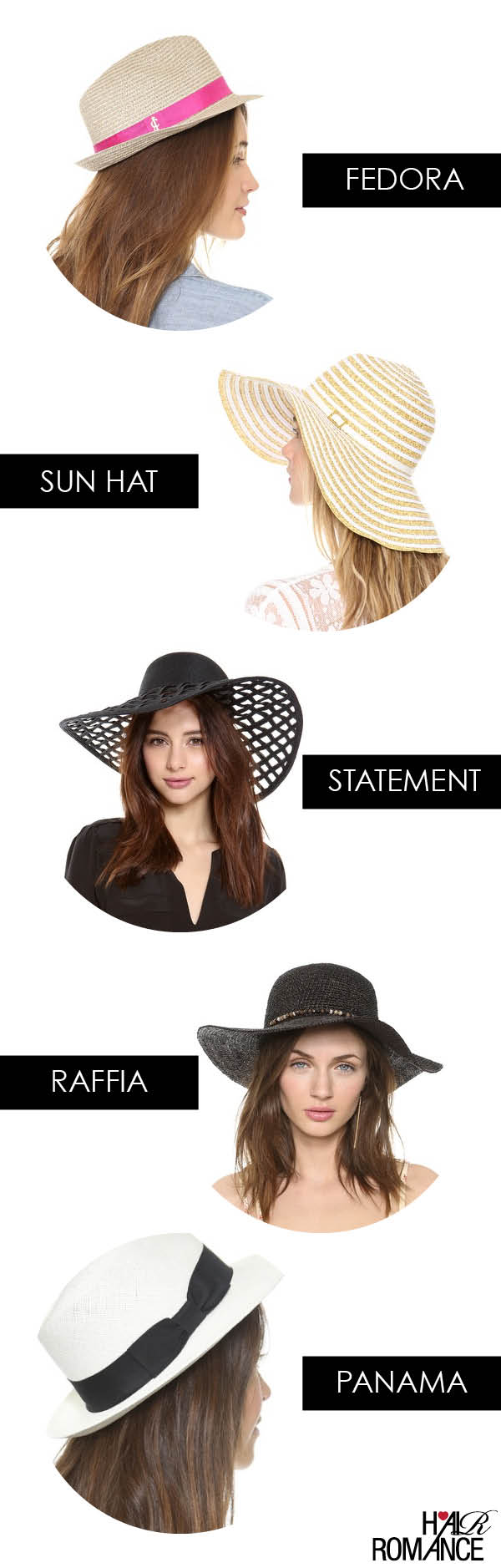 Hair Romance - 5 hats to add to your hair-drobe now